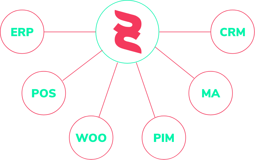 Synchrostack process illustration